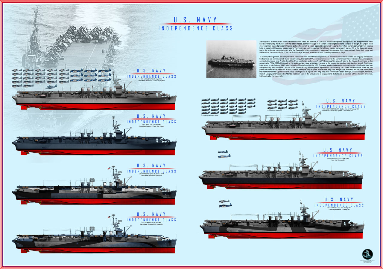 independence class aircraft carriers CVL poster