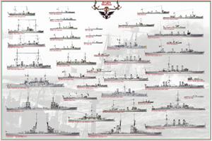 Regia Marine Navy 1915
