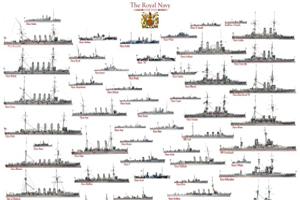 Royal Navy 1914