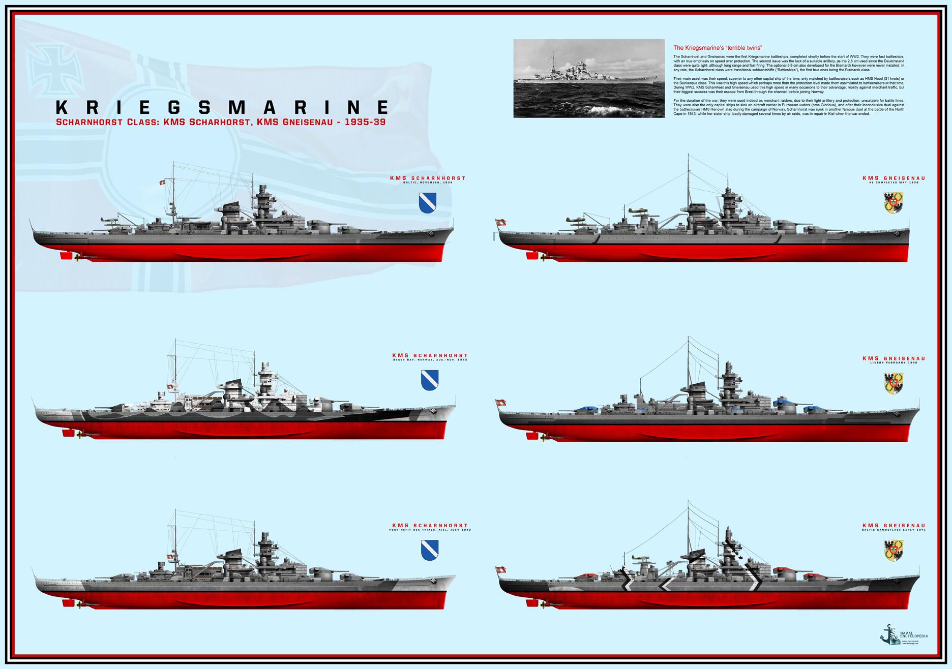 poster scharnhorst class