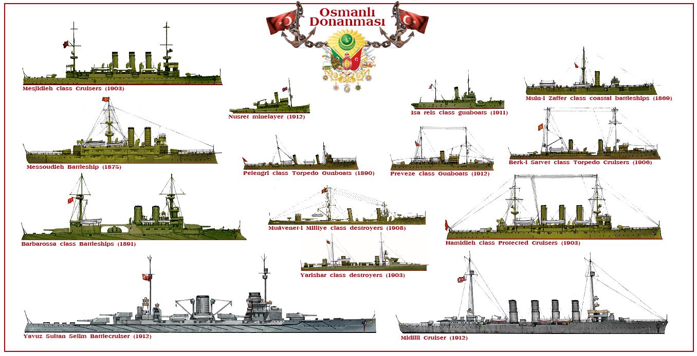 Turkish Ottoman Navy 1914