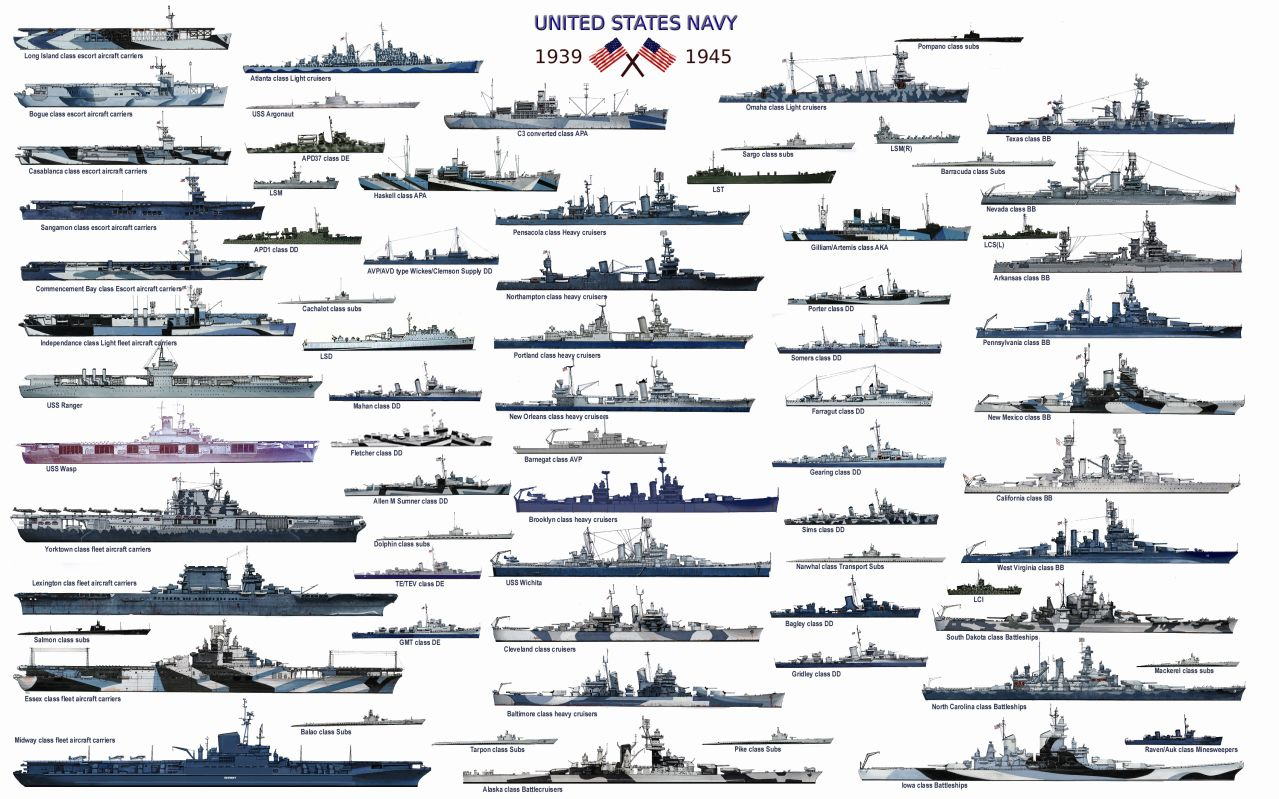 US Navy 1941