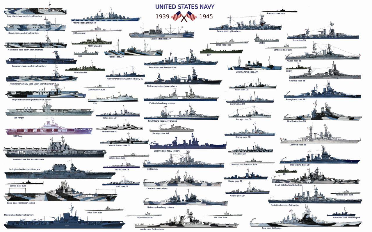 US Navy WW2