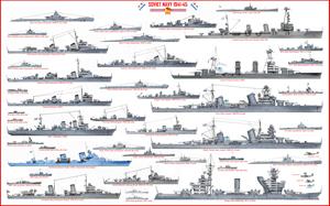 ww2 Soviet Navy