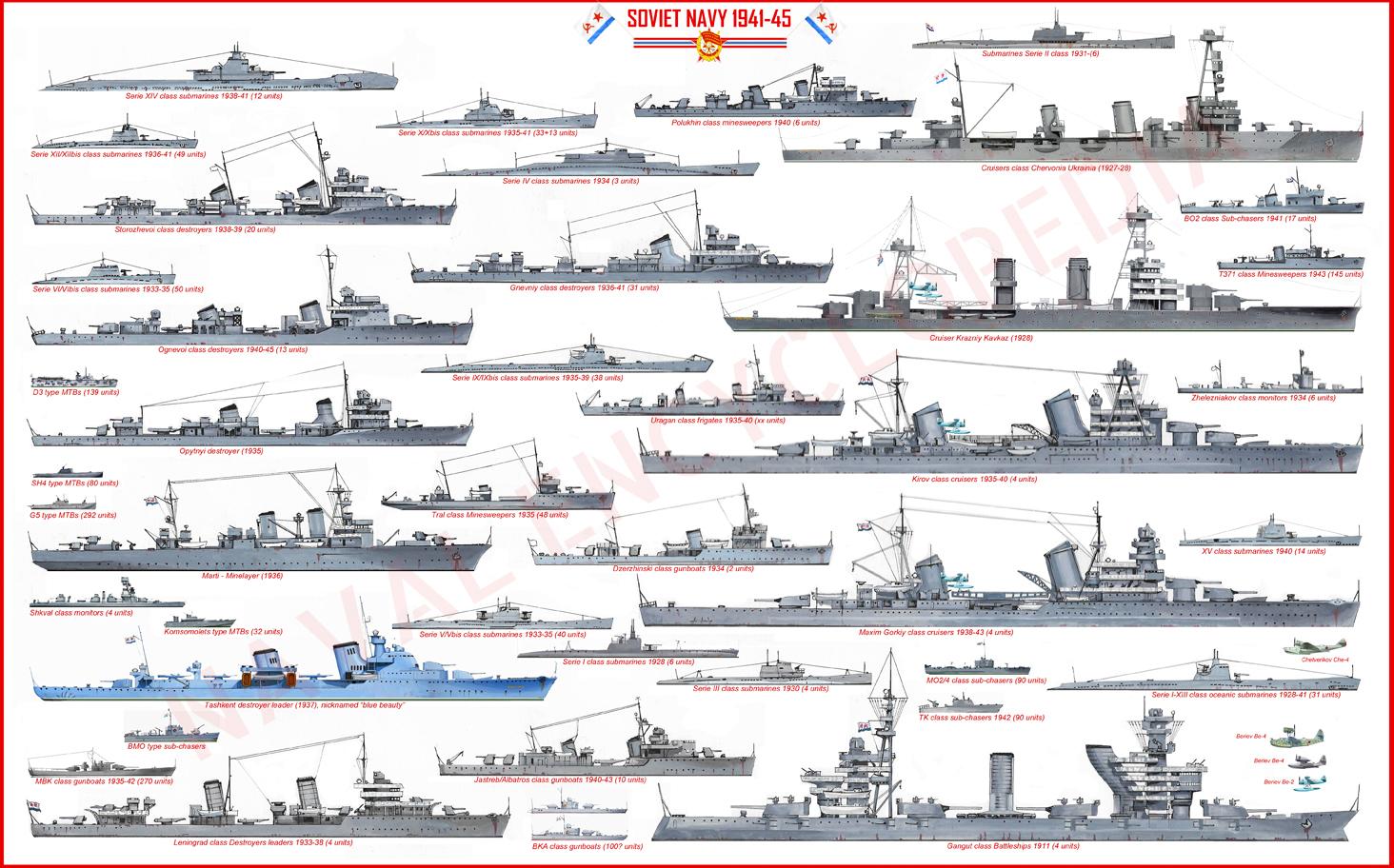 Sovietskaya flota