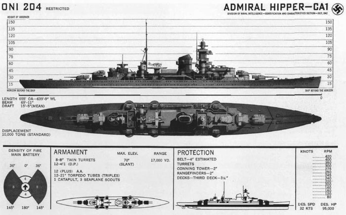 KMS Admiral Hipper ONI recoignition plate