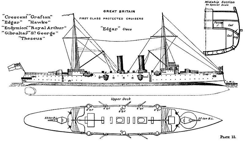 Edgar_class_cruiser_diagram_Brasseys_1897