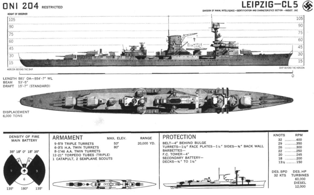 ONI recoignition sheet for the Leipzig