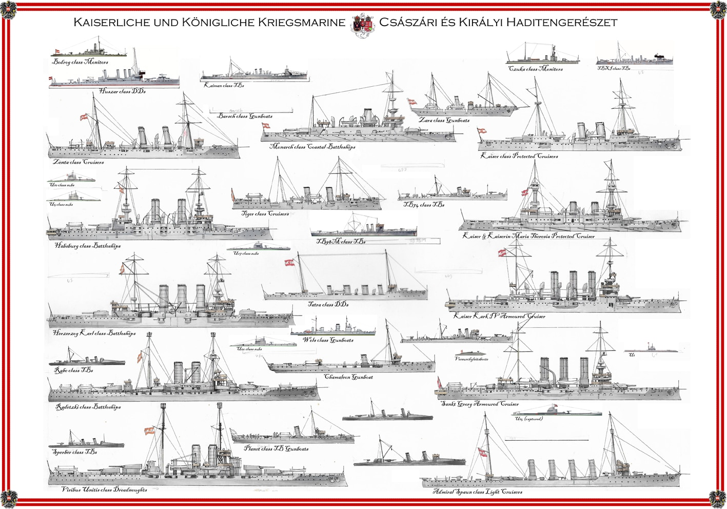 Austro-Hungarian-Fleet