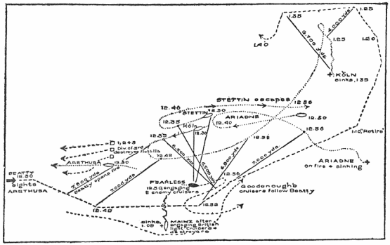 battle_of_heligoland_bight_1914_final_phase_map