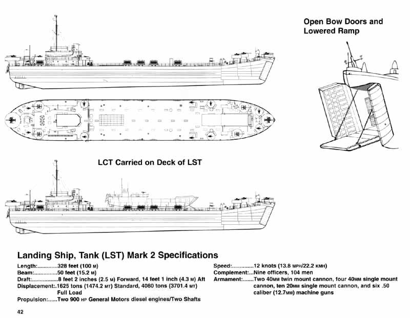 LCT-LST-blueprint