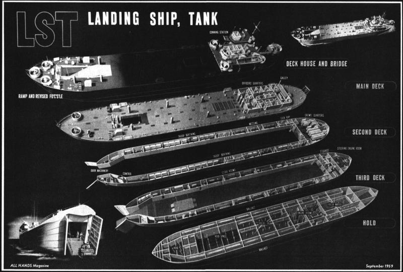 Tank_landing_ship_technical_diagram_1959