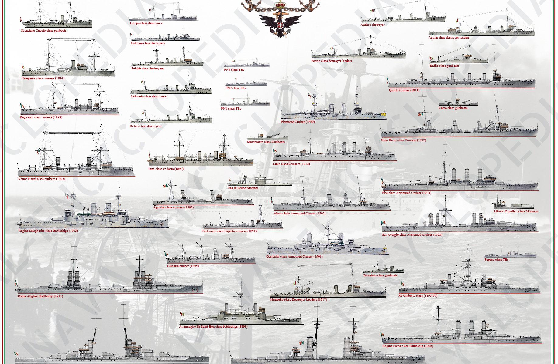 Regia Marina 1914-18