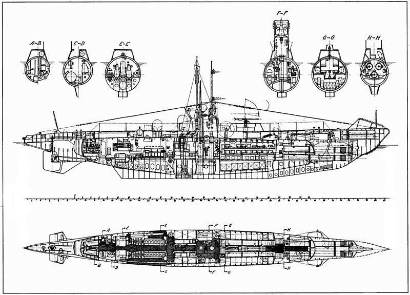 U-Boat Class II
