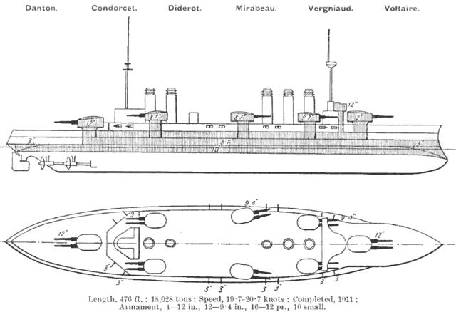 Danton class - Brasseys naval annual 1915