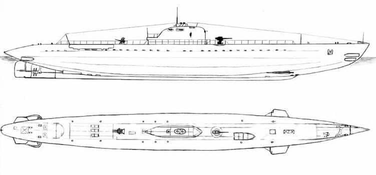 Aurore class submarine