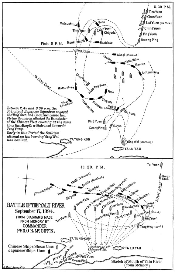 Yalu battle map 1894