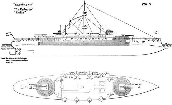 Blueprint - Brasseys 1896.
