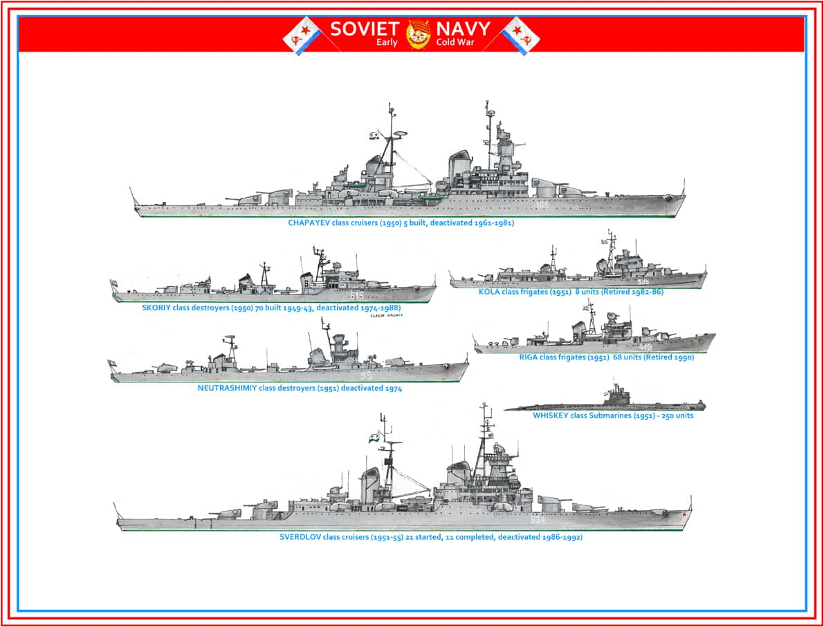 Soviet navy