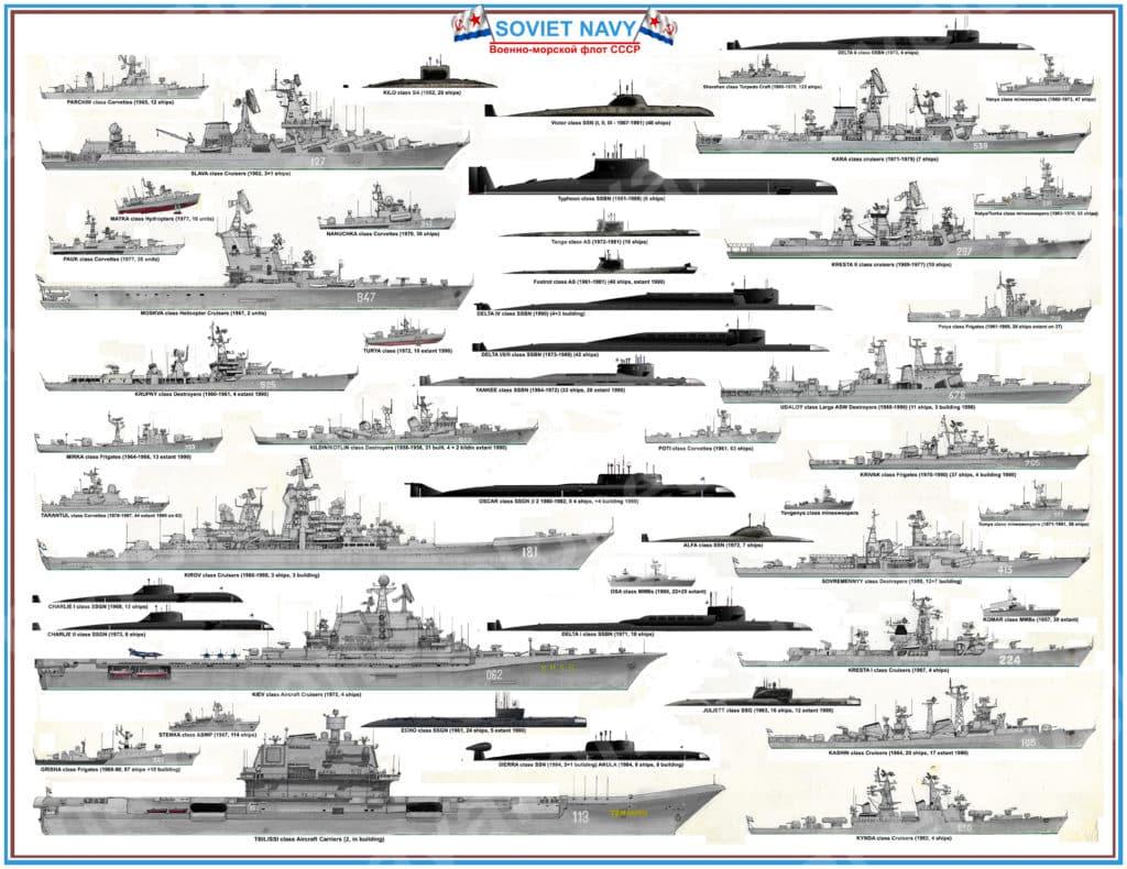 Soviet Navy poster