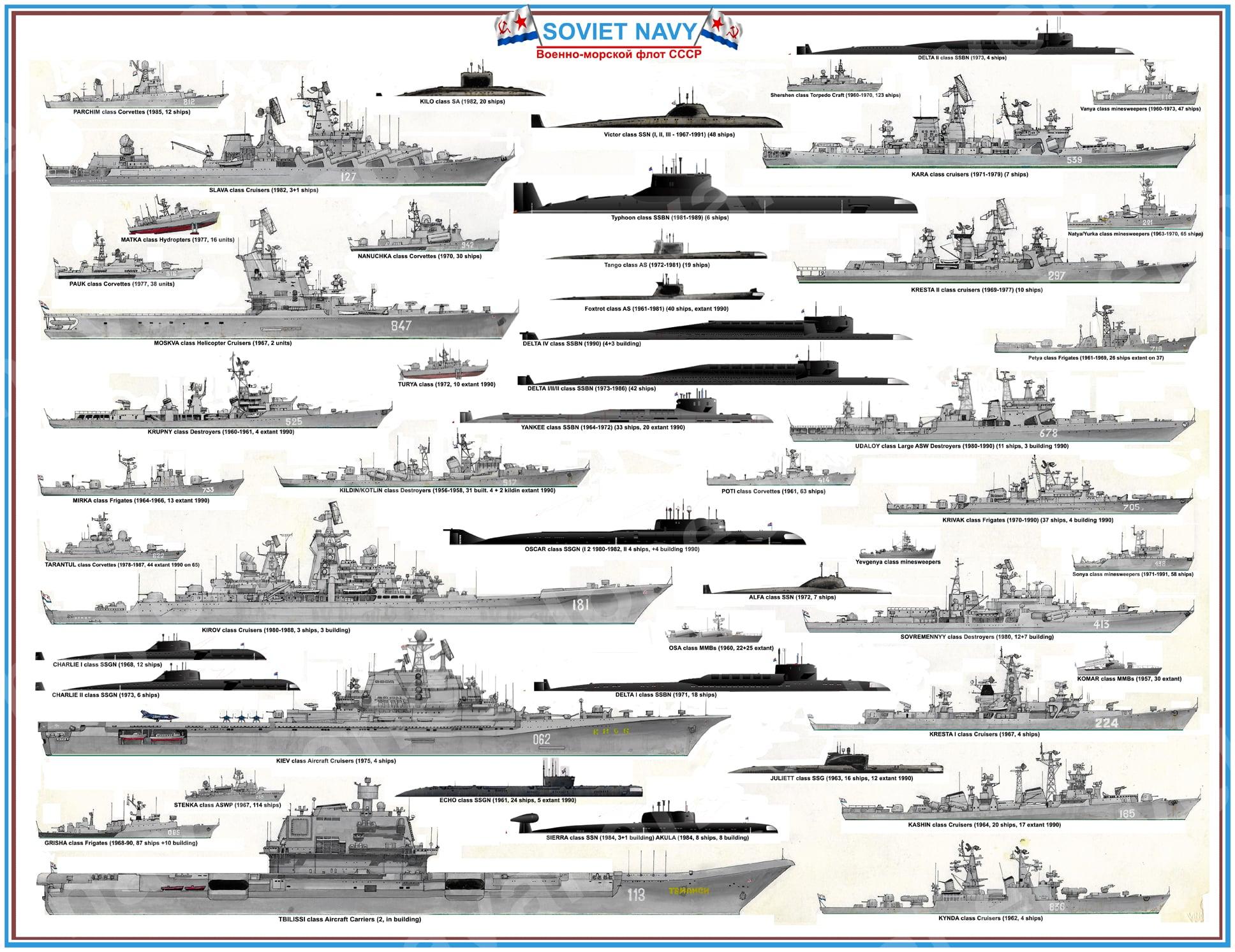 Marina sovietica 1947-1990