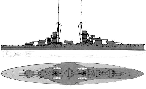 Design of the class