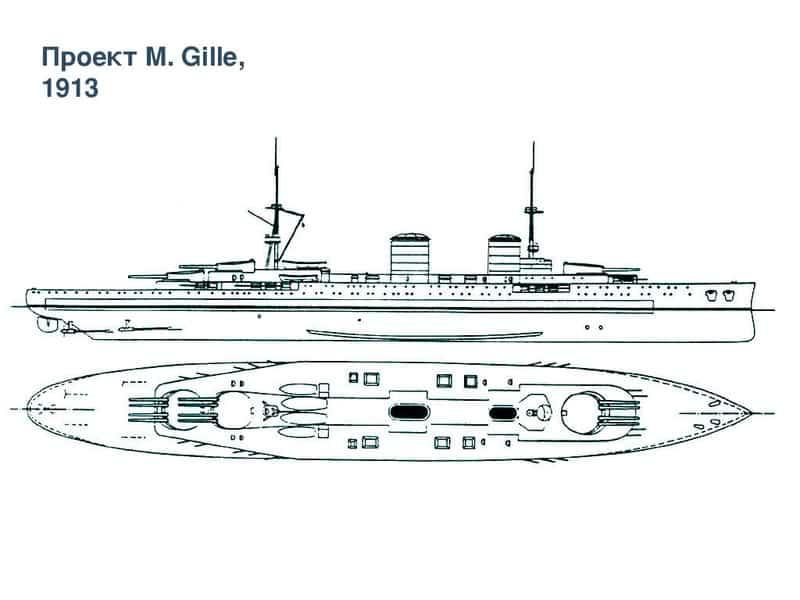 Gilles type