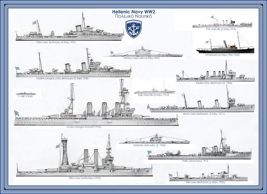 Hellenic Navy 1941