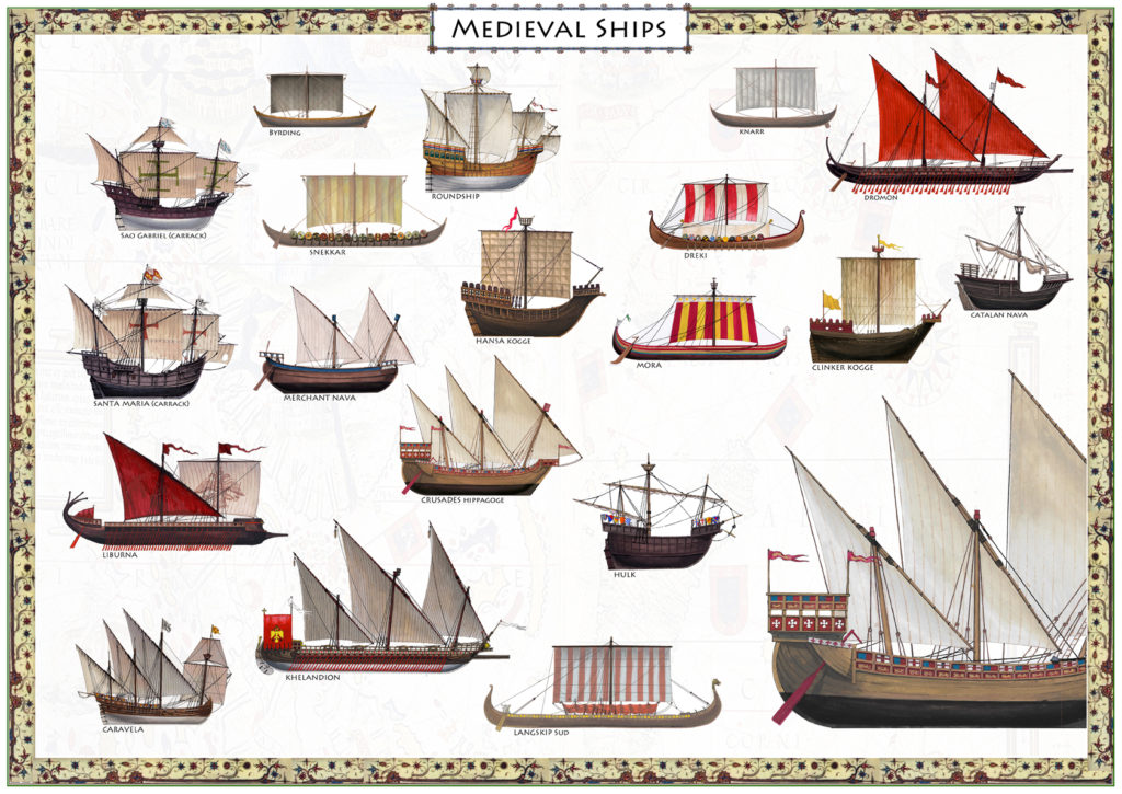 organicpools co also Birth Death And Rebirth Of Iraqi Navy besides Antwerp Port House moreover Medieval Ships besides Part5. on boat construction diagram