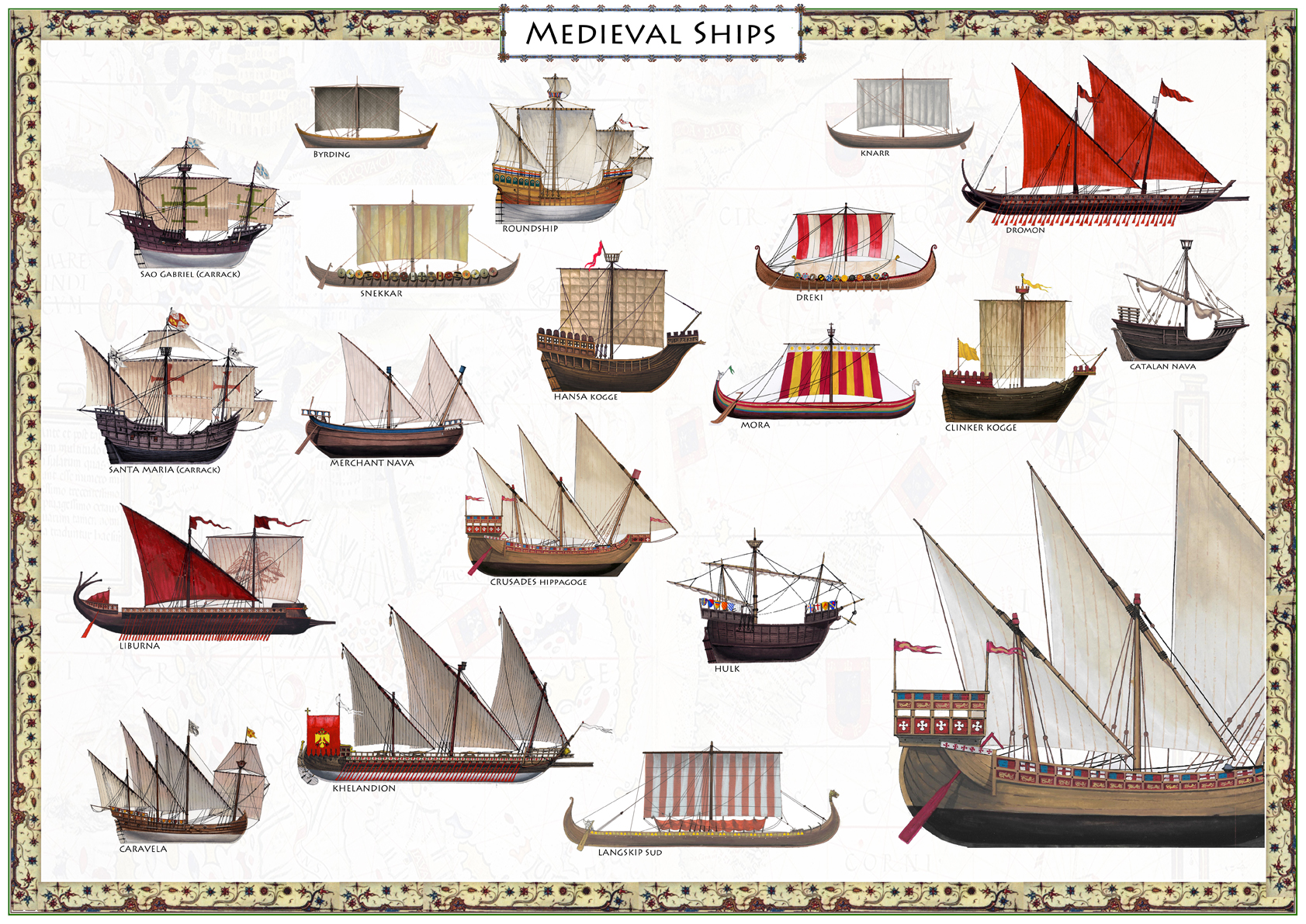 Medieval Ships