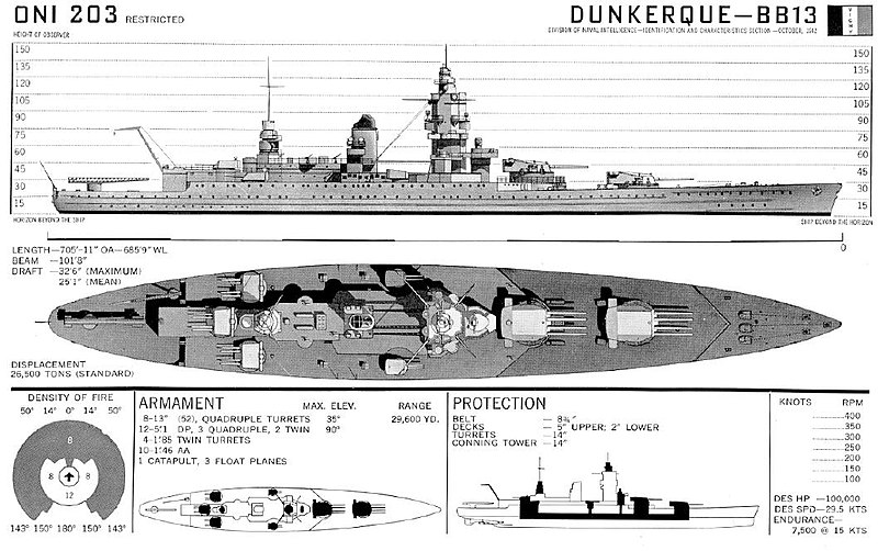 US Navy Recognition plates of the Dunkerque