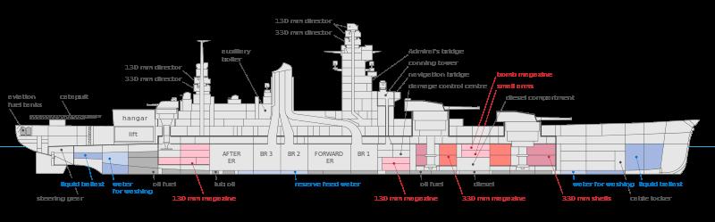 Dunkerque Armour scheme