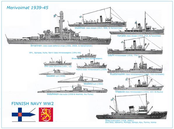 Finnish-Navy.jpg