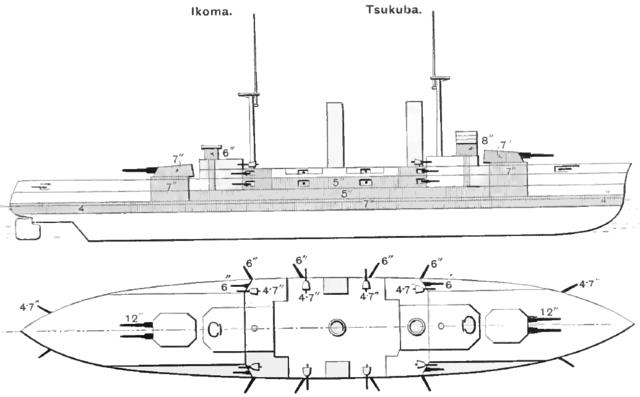Tsukuba design - Brassey's 1915