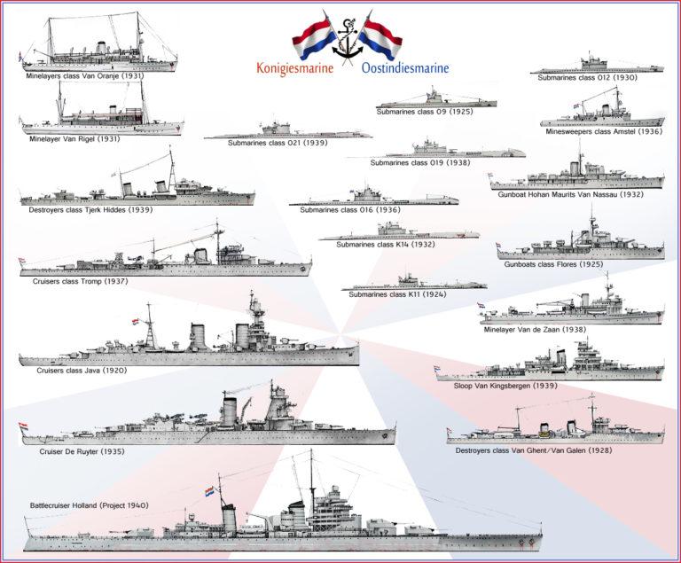 Dutch Navy 1940
