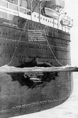 Lusitania vast hole