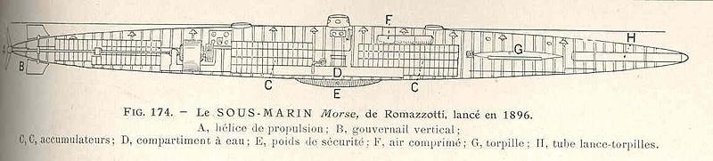 Plan submarine Morse