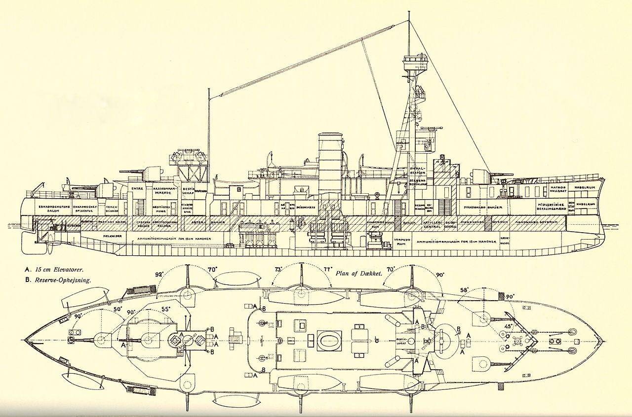 Niels Juel 1918