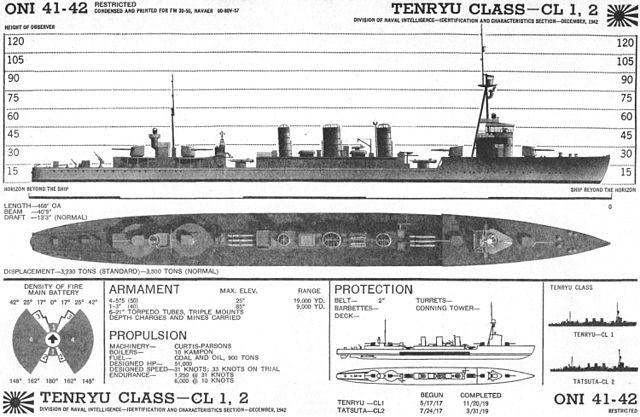 Tenryu ONI