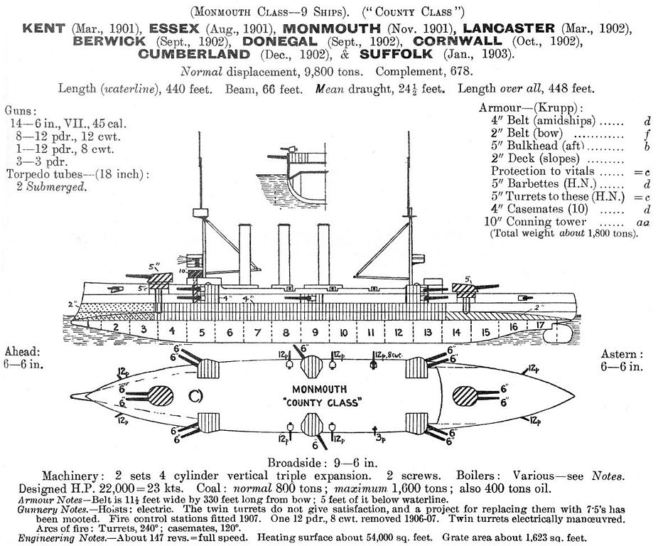 Monmouth class diagram - Janes
