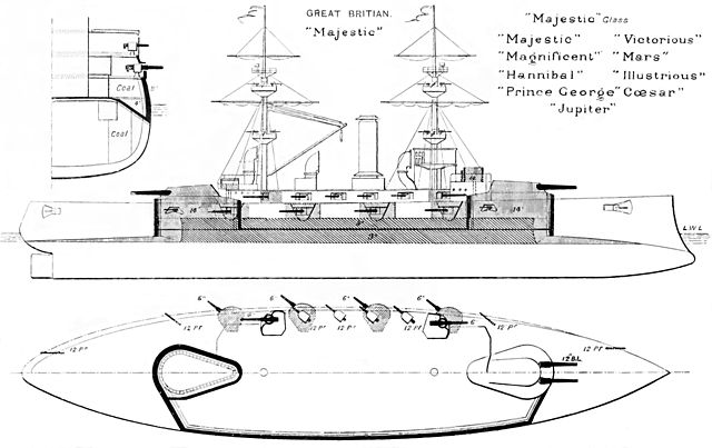 HMS Majestic Brassey's diagram 1902