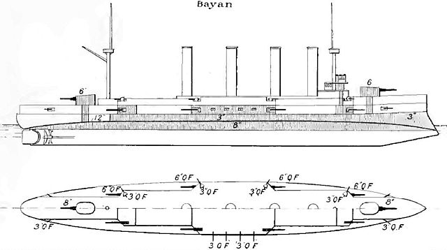 Brasseys schematics of the Bayan