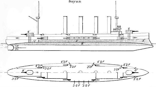 Brasseys schematics of the Bayan