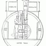 cross section   Argonaut