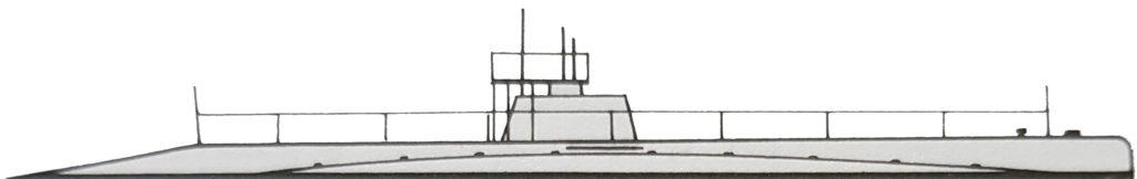D-Class subs profile
