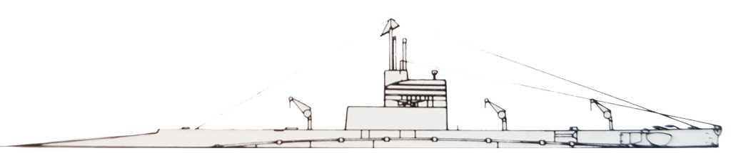 H-class submarines