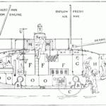 USS Lake