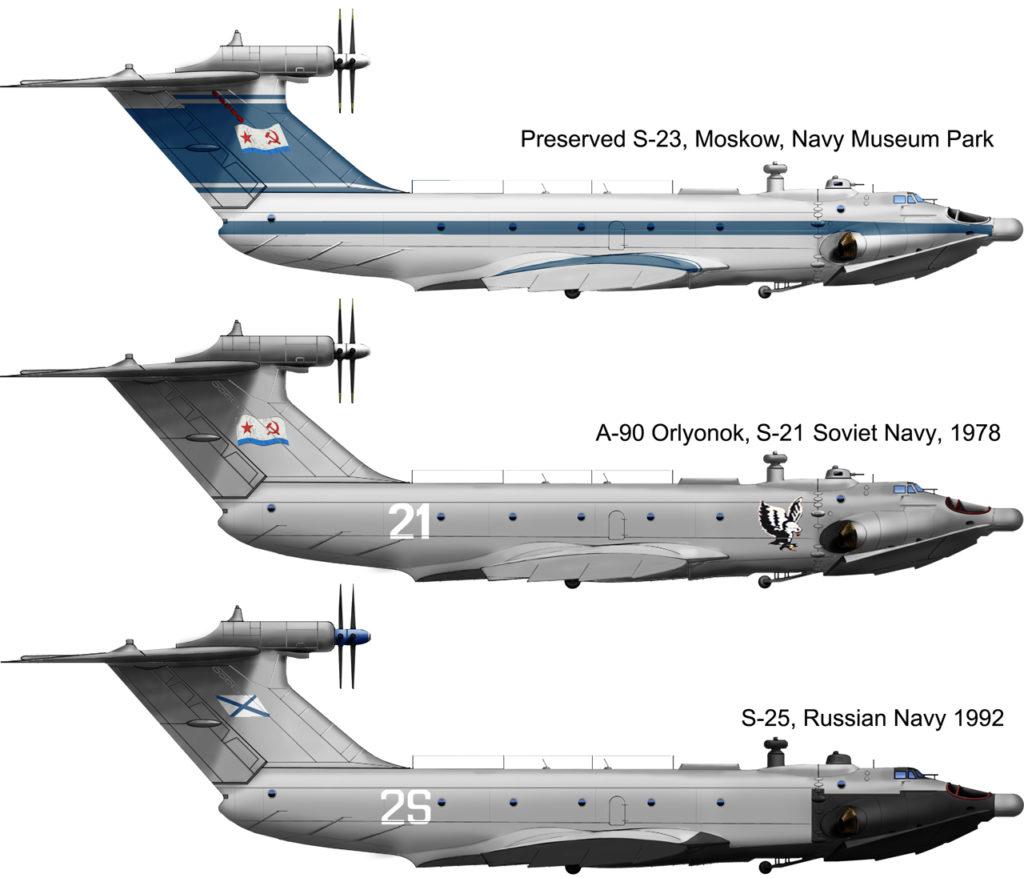 Orlyonok variants