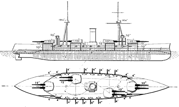 Brassey's diagram of the class