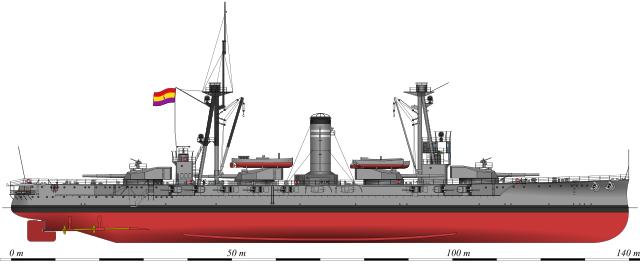 Battleship Jaime I profile